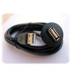 Panel mount USB