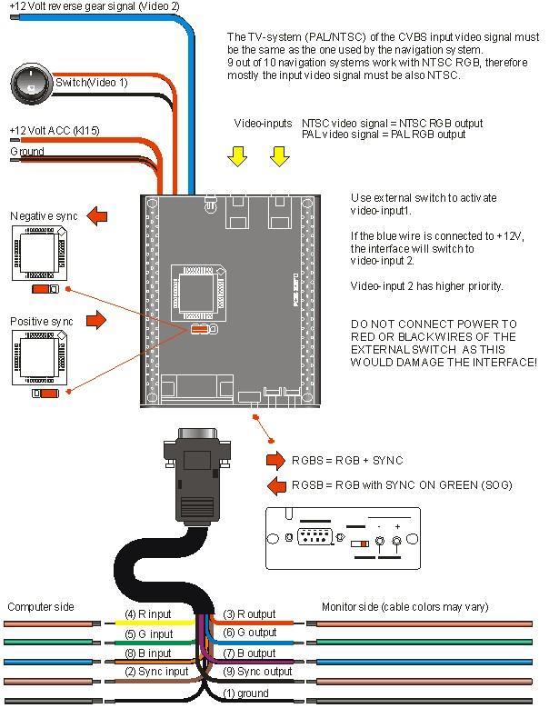 Schema Collegamento Autoradio Pioneer : Interfaccia video renault rgb con ingresso telecamera