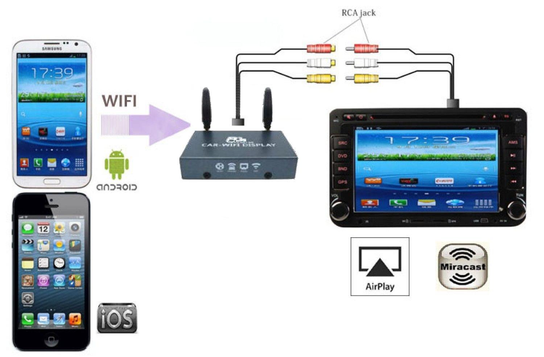 Schema di collegamento interfaccia WiFi