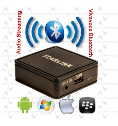 Renault Wireless Bluetooth Streaming Handsfree Interface
