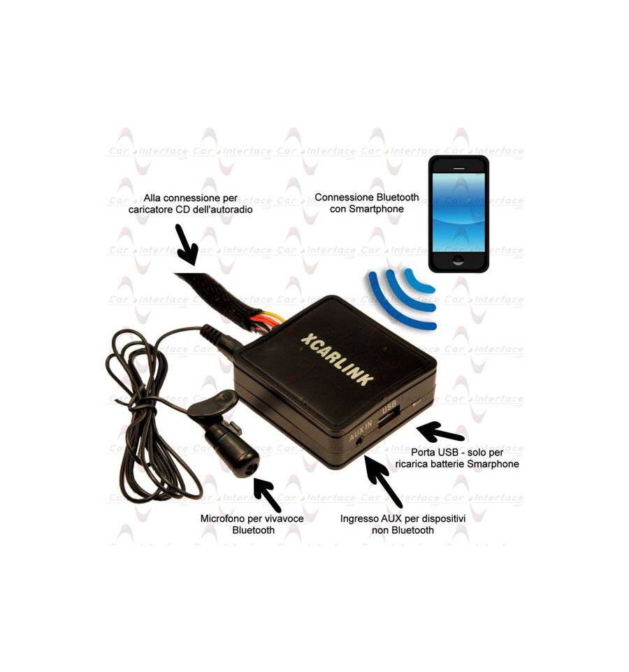 Peachy Peugeot Rt3 Rt4 Can Wireless Bluetooth Streaming Handsfree Interface Wiring Database Gramgelartorg