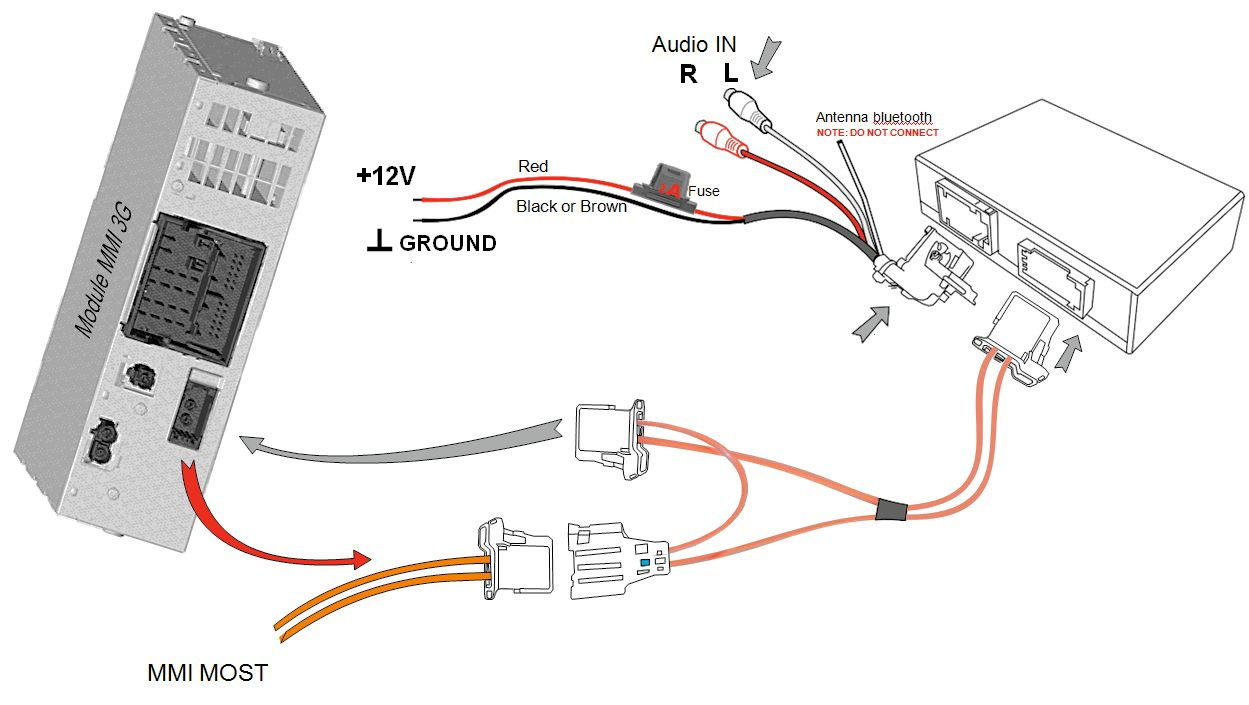 Audi Mmi Wiring Diagram - Electric Guitar Pickup Wiring Diagrams for Wiring  Diagram Schematics | Audi Mmi Wiring Diagram |  | Wiring Diagram Schematics