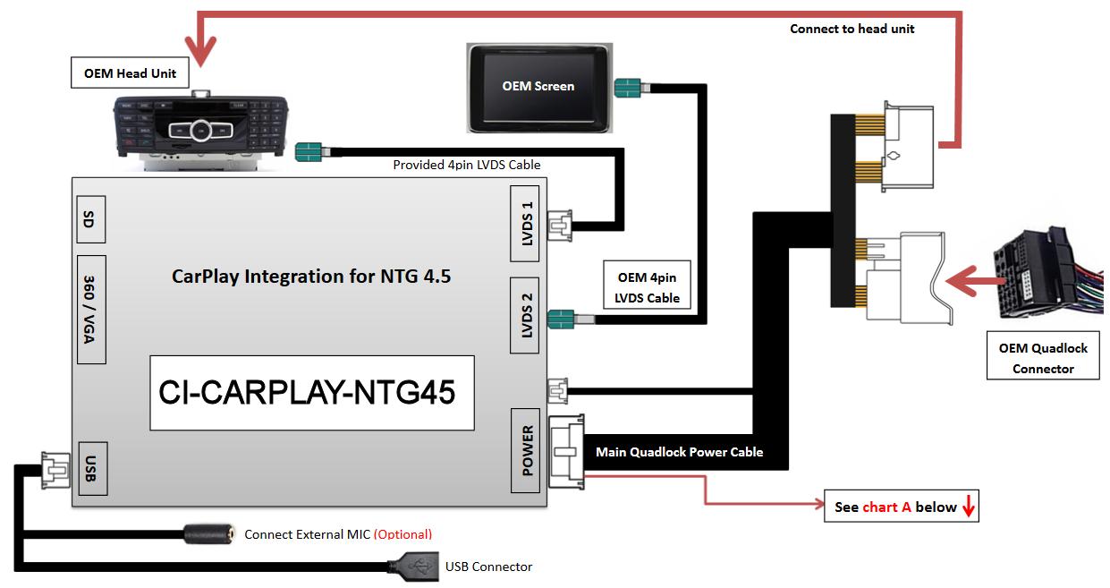 CI-CARPLAY-NTG45.png